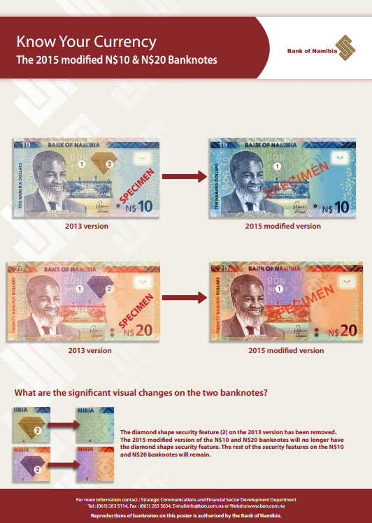 © Central Bank of Namibia